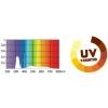 Arcadia Euro Range Desert 10% UVB T8